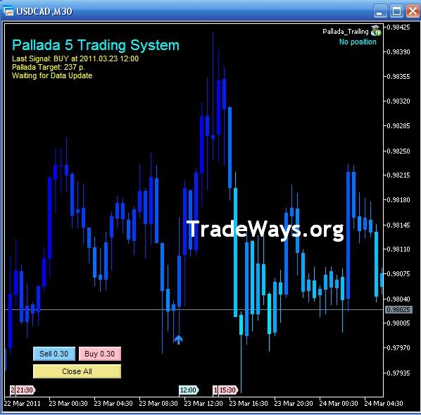 Pallada 5 trading system