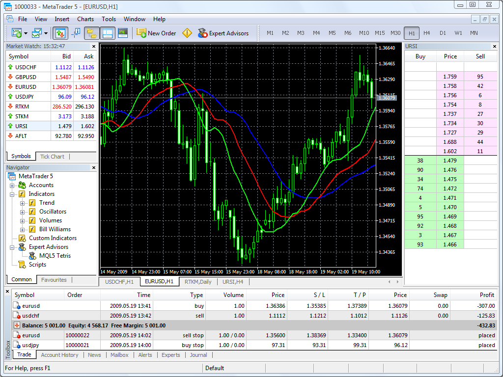 Thinkforex mt4 download link